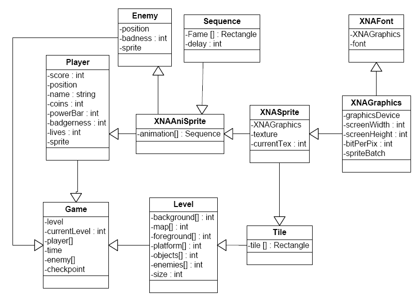 Games graphics workshop updated class diagram as proposed by andy image ccuart Images